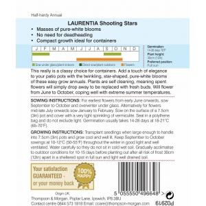 Laurentia Shooting Stars